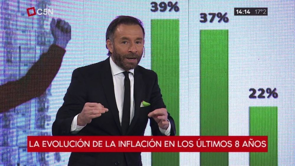 foto: El Gobierno usa la inflación como herramienta de ajuste