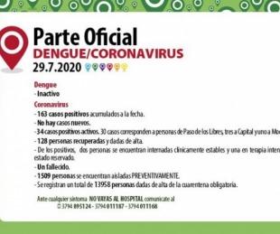 foto: Coronavirus en Corrientes: no se registraron nuevos casos positivos