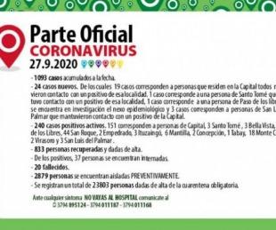 foto: Corrientes registró 24 casos nuevos de COVID-19: 19 son de Capital